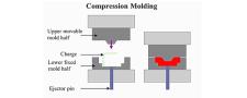 Compression-molding