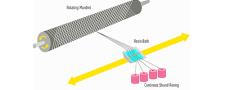 Filament-winding-frp